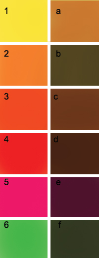 Earth colors, sided with related prismatic colors